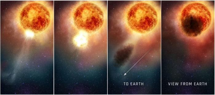 Dimming of Betelgeuse Four Stages