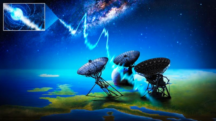 Fast Radio Bursts Being Received by Radio Telescope Dishes